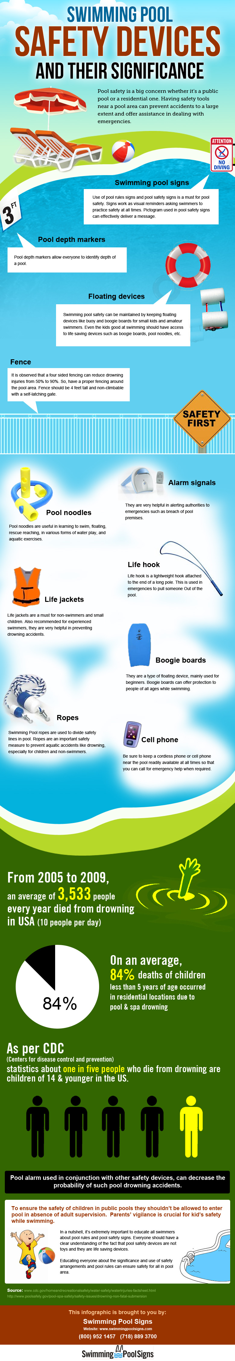 Basic safety equipment and smart pool rules keep your family safe